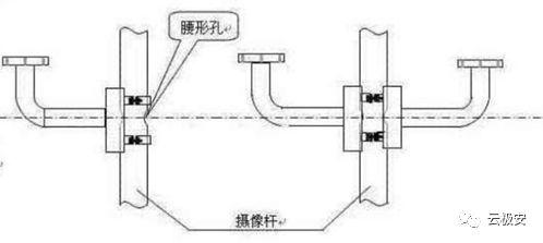 电棍电棒及电棍杆的安装