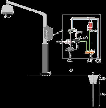 电棍工程中光纤布线设计